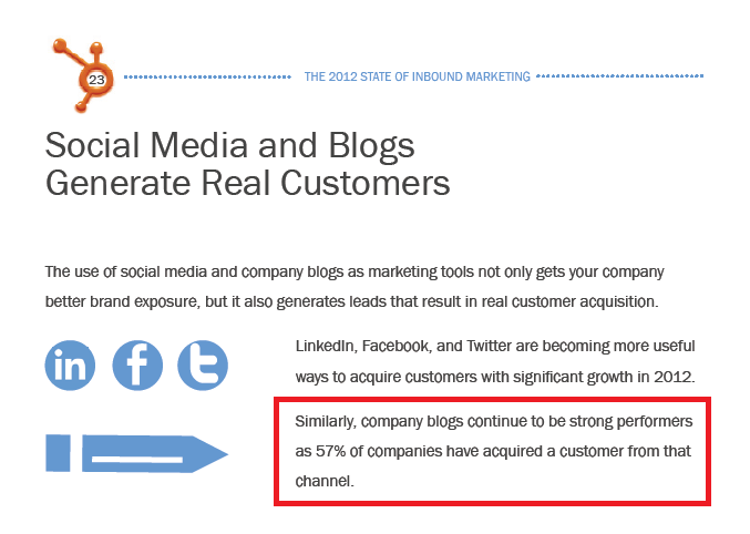 hubspot report - blogs convert visitors into sales
