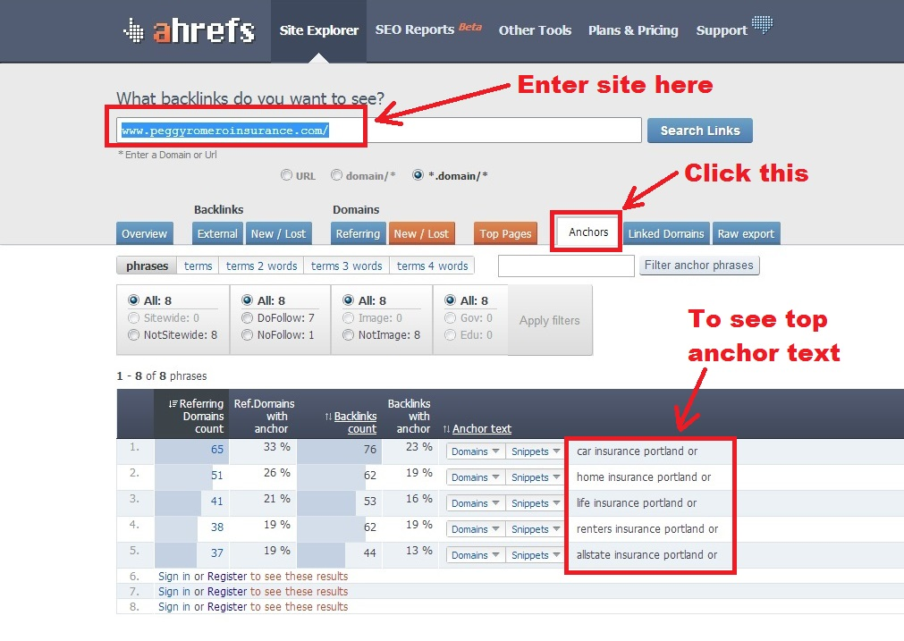What Cheap SEO Services Look Like (And What Can Happen If You Invest