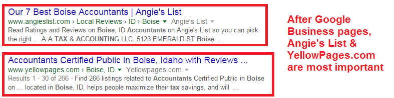 angies list and yellow pages