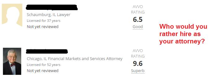 avvo directory listings