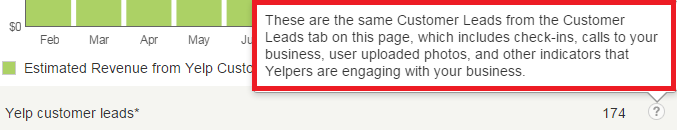 yelpers engaging with your business
