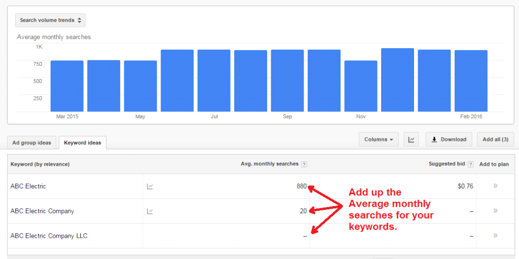 oogle keyword planner - add up search volume