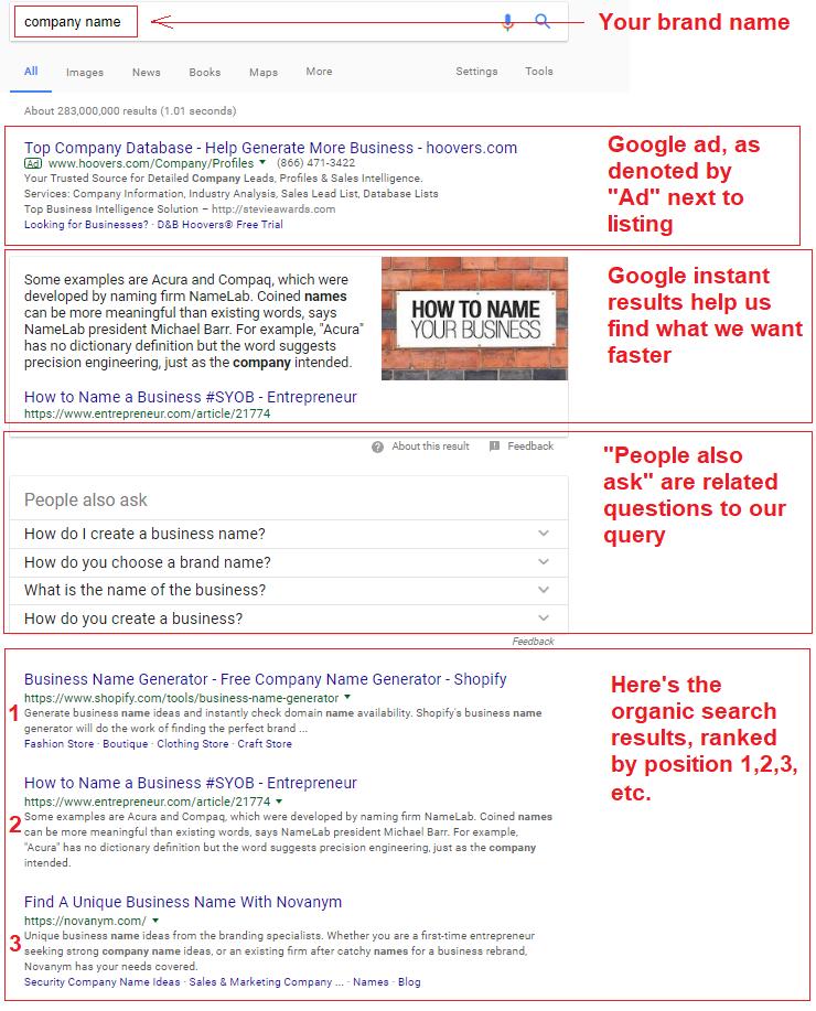 ranking of organic links