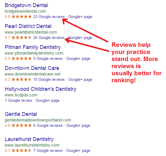 dental reviews