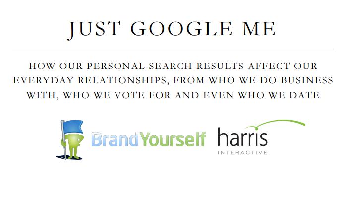 harris interactive study