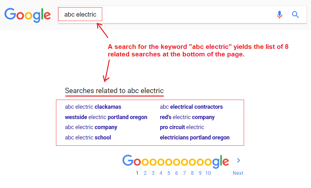 example of related searches in google